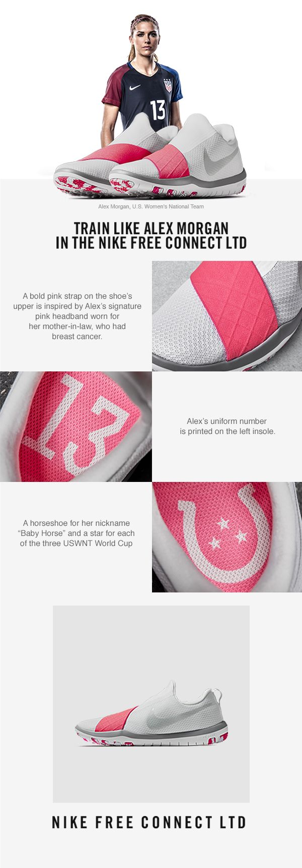 28457bc7a Your new training shoe. The limited edition NikeWomen Free Connect LTD  Alex  Morgan Nike ...