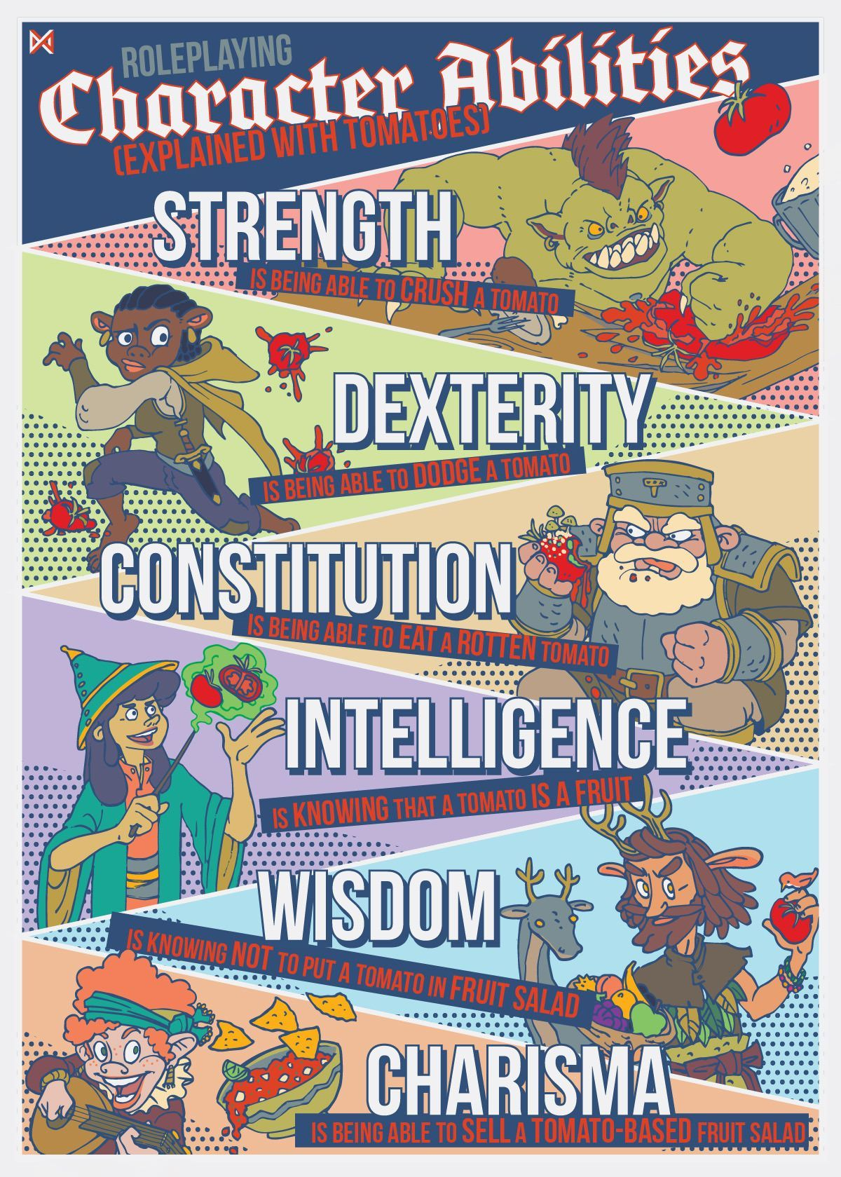 Character Abilities Explained With Tomatoes Steemit Dnd Funny Dungeons And Dragons Memes D D Dungeons And Dragons
