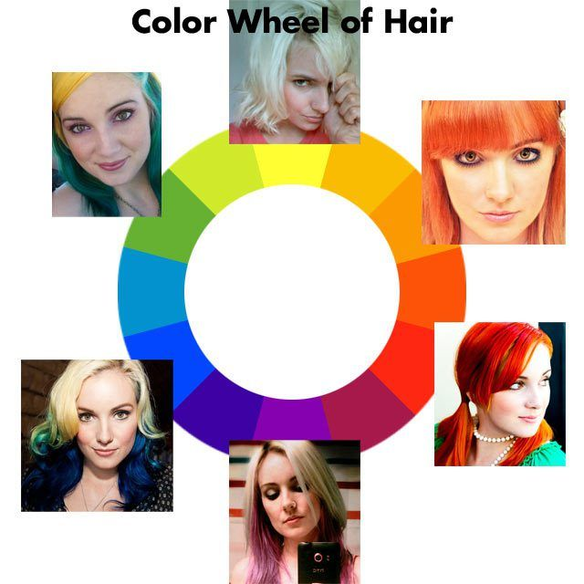 The Art Science Of Switching Unnatural Hair Colors Hair Color
