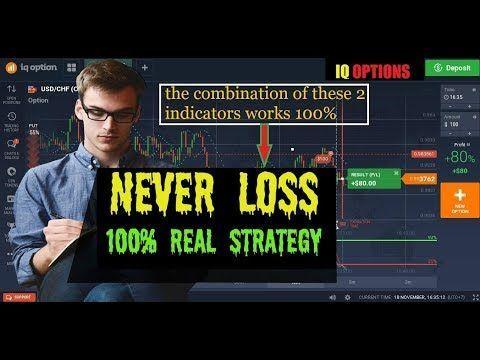 Fischer indikatoren strategie forex bild 8