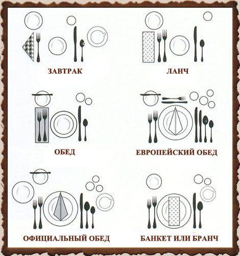 Сервировка стола схема раскладки столовых приборов для