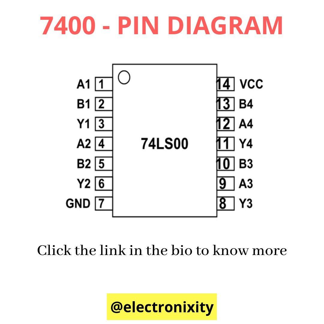7400 quad two input nand gate pin diagram [ 1080 x 1080 Pixel ]
