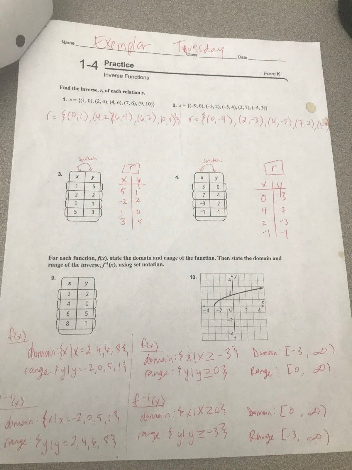 6 Inspirational Inverse Functions Worksheet With Answers