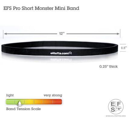 Pro Short Monster Mini Resistance Band | Lifting stuff | Band