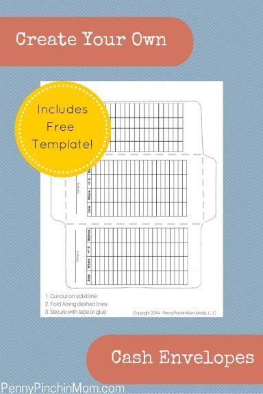 Pinterest - Budget envelopes template