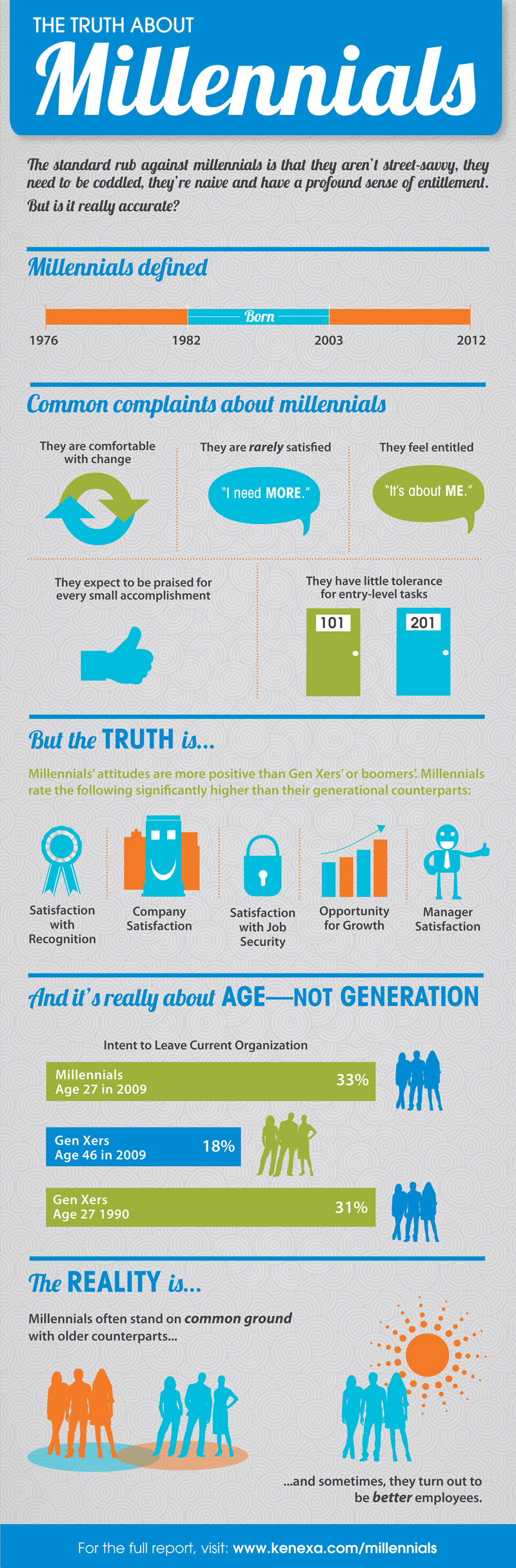 check out this infographic to see which perceptions are accurate check out this infographic to see which perceptions are accurate about millennials