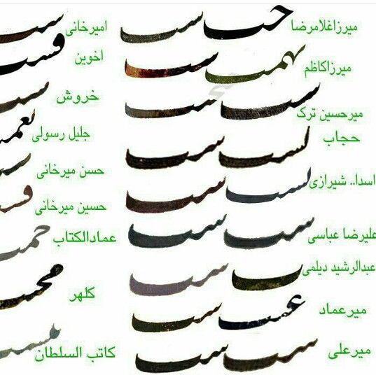 Different types of Nastaligh in calligraphy