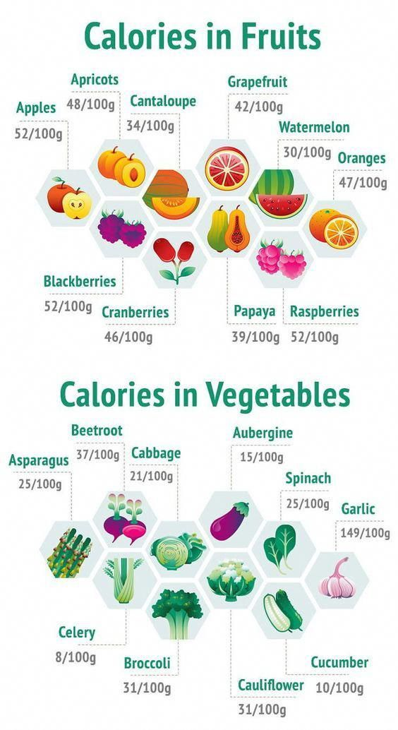 The 20 Vegetables Highest In Protein Content  #health #fitness #HowDoesAHealthyNutritionHelp