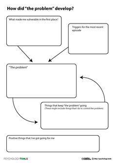 Friendly Formulation Cbt Worksheets