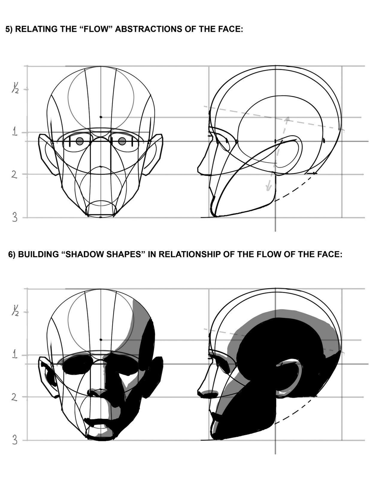 Reilly Method - Buscar con Google | anatomy | Pinterest | Anatomía ...