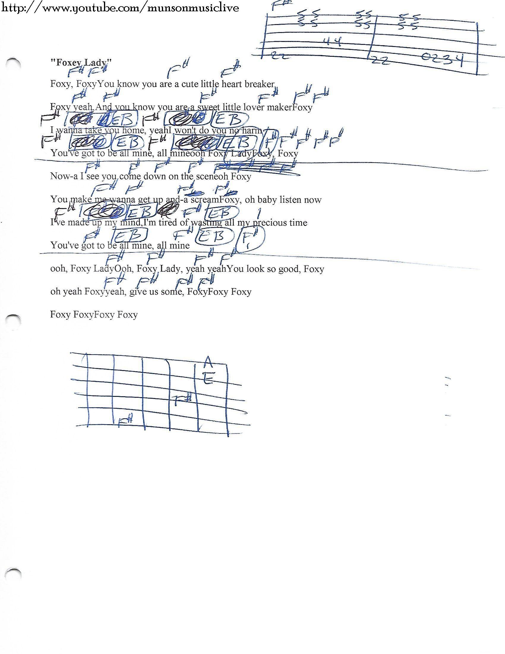 Beginner Guitar Chord Chart Pdf | Wiring Diagram Database