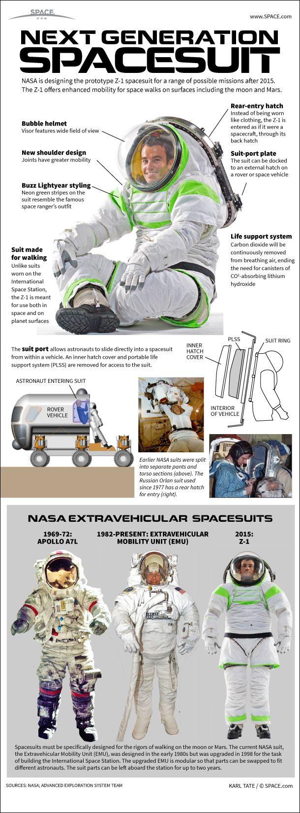 NASA'z new Z-2 spacesuit concept is an evolution of the space agency's Buzz Lightyear-esque Z-1 spacesuit concept seen here. See how the spacesuit works in this Space.com infographic.