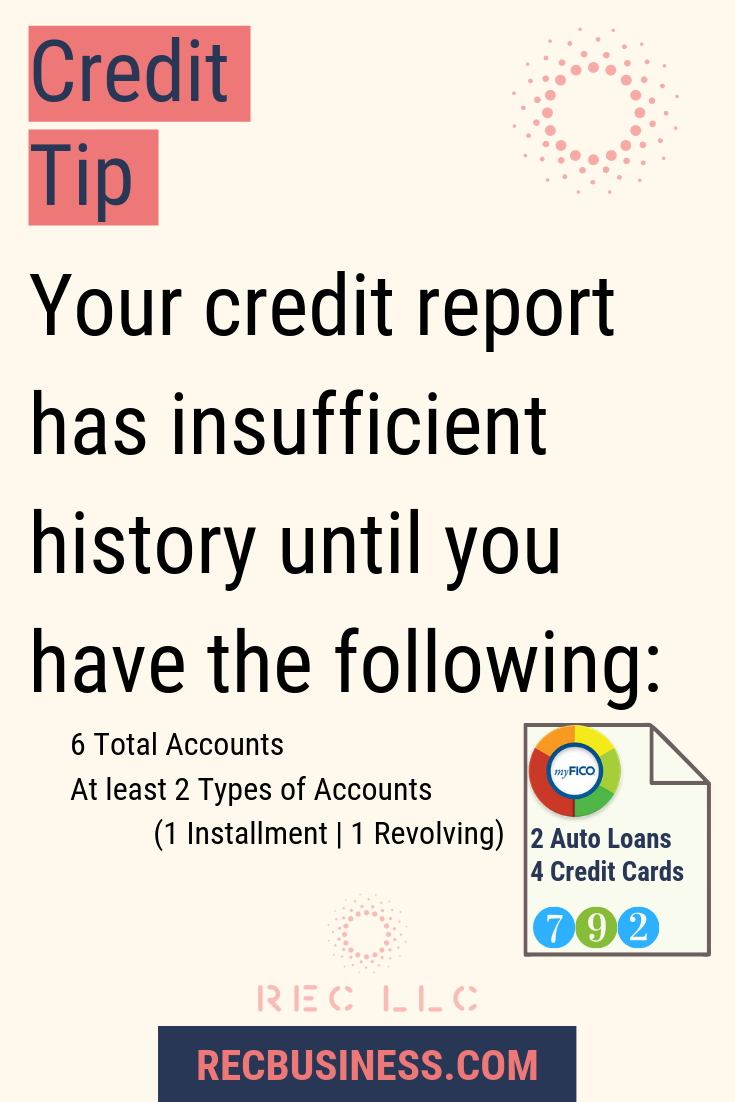 Pin On Personal Credit