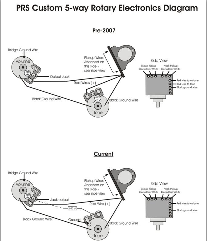 Rotary Switch  CE Wiring | PRS Dimarzio Seymour Duncan
