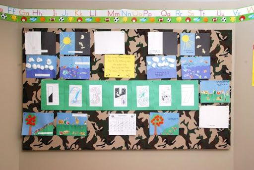 When we began setting up our homeschool room, I really wanted a gigantic bulletin board to line the back wall. I thought a large bulletin bo...