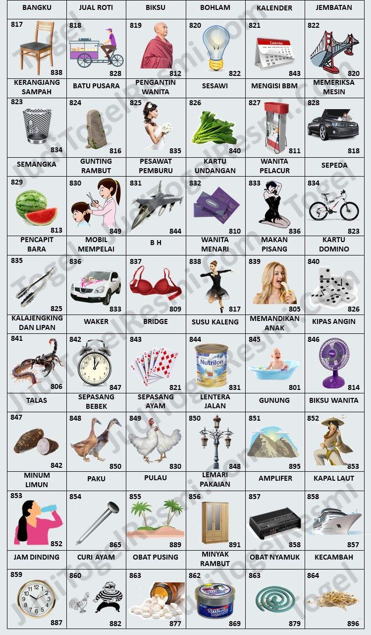 Buku 1000 Mimpi 2d Bergambar : mimpi, bergambar, Bangku, Kecambah, Tafsir, Mimpi,, Gambar,