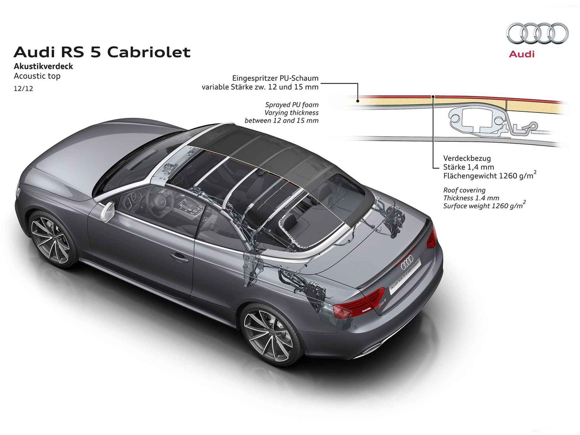 2014 Audi RS5 Cabriolet Design 2014 Audi RS5 Cabriolet Specs and ...
