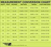 Image result for inches measurement conversion chart also suresh rh pinterest
