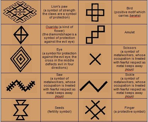 Geometric Tattoo Berber Symbols The Berber People Are The