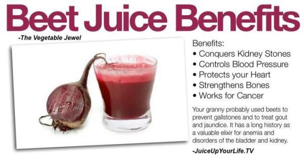 Beetroot Juice: 8 Health Benefits +