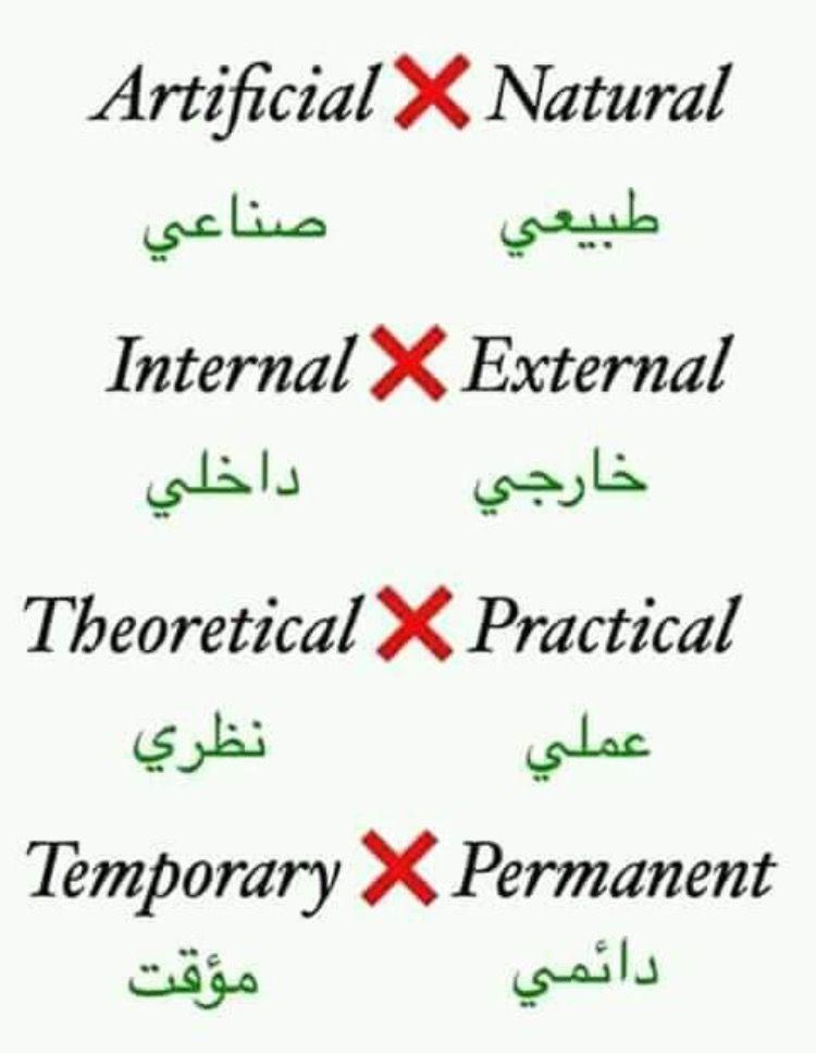 Pinterest Banen Hassan English Phrases English Words Learning Arabic