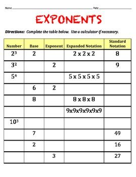 Exponents Worksheet Complete The Missing Parts To The Table 8th Grade English Worksheets Exponents Worksheet Complete The Missing Parts To The Table