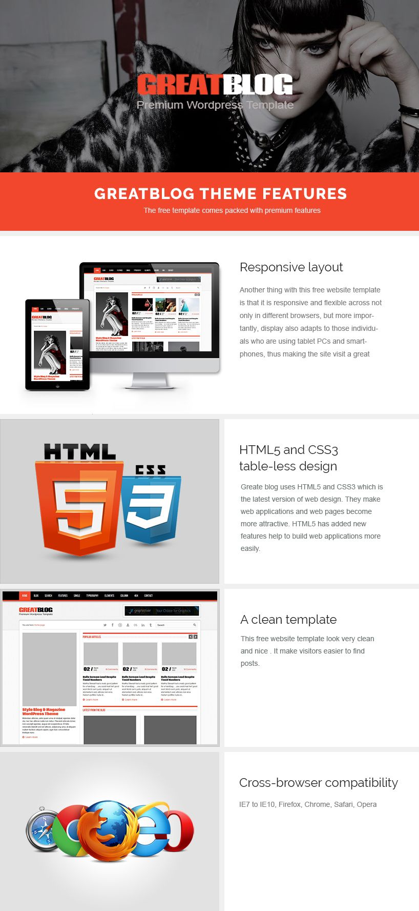 Great Blog Looking for free website templates that you