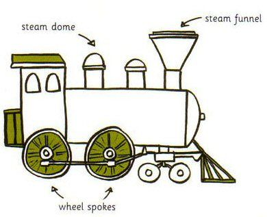 draw a steam engine | APFK Drawings | Pinterest | Engine ...