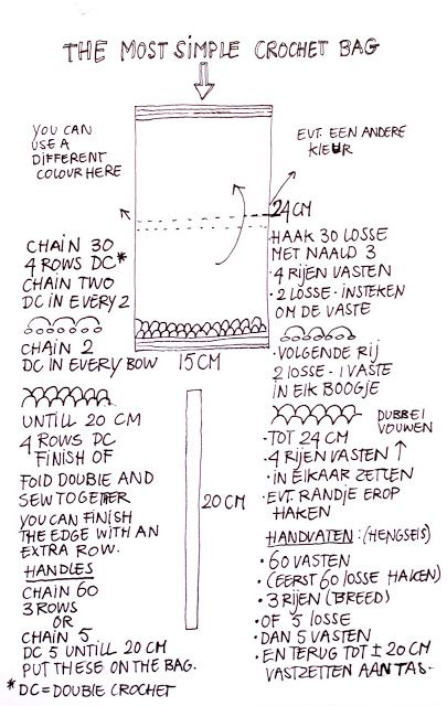 ingthings: borsa crochet semplice