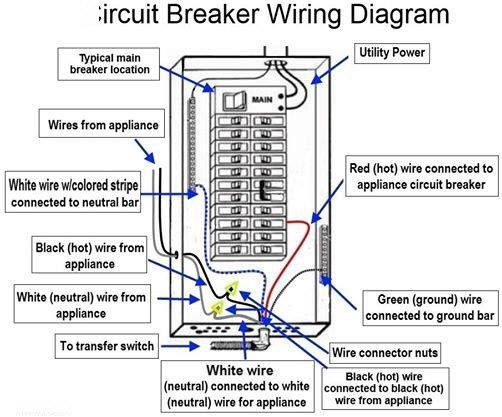 #circuitbreakerwiring is designed to protect an #electricalcircuit from  damage caused by overcurrent/overload or short circuit