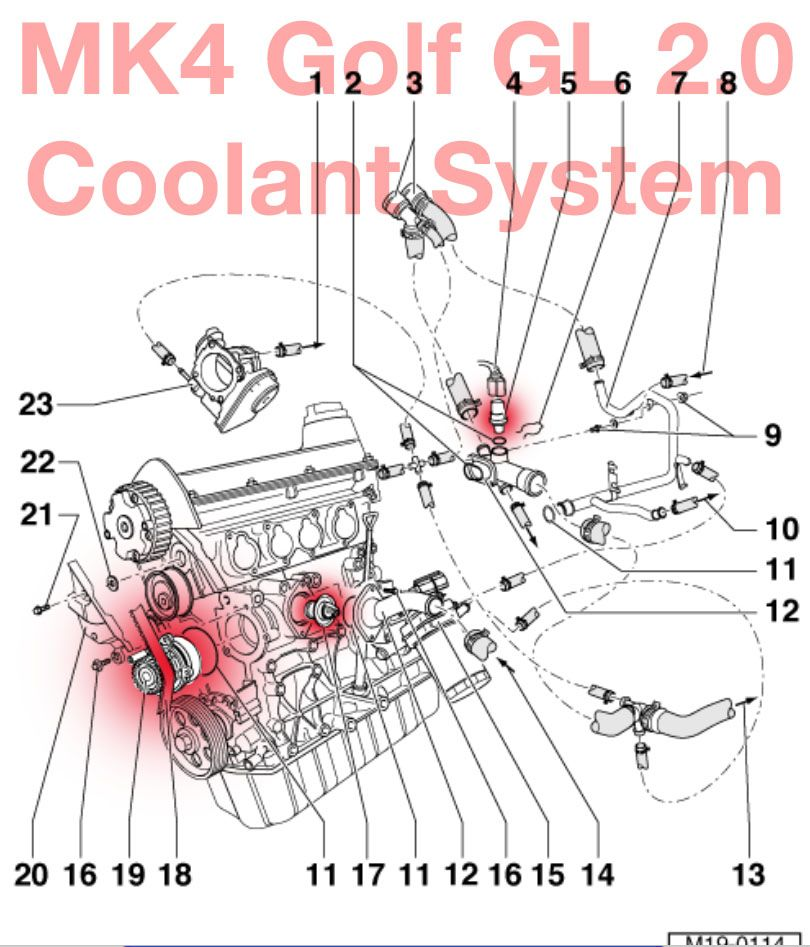 P2181 Code Check Coolant level. Check Engine Coolant