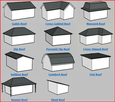 Learn How To Build A Roof For Your Shed On Your Own