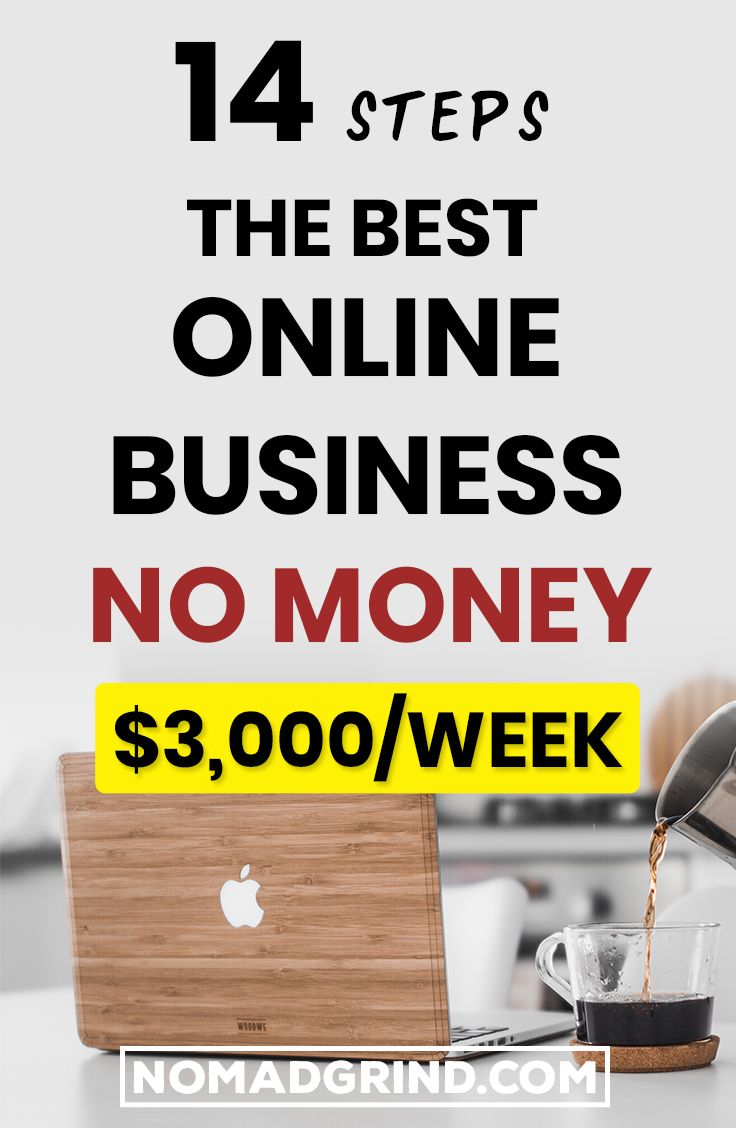 Ultimate Guide How To Start Dropshipping Business In 2020