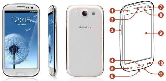 Samsung Galaxy S Iii User Manual Pdf