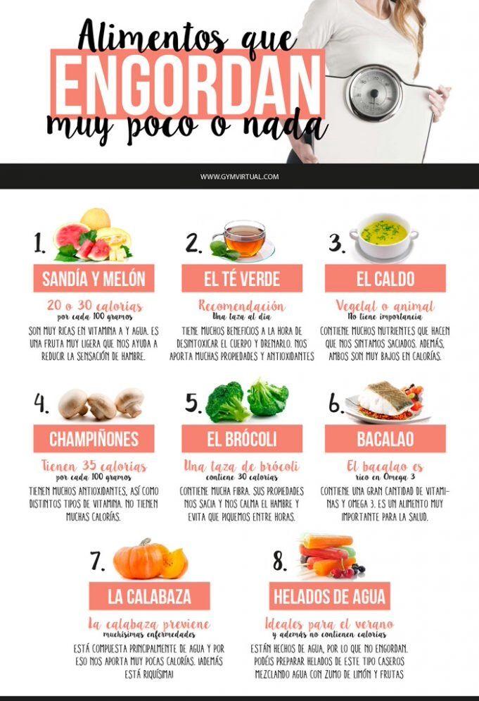 Alimentos Que No Aportan Muchas Calorias Alimentos Que Engordan Comidas Saludables Adelgazar Alimentos Saludables