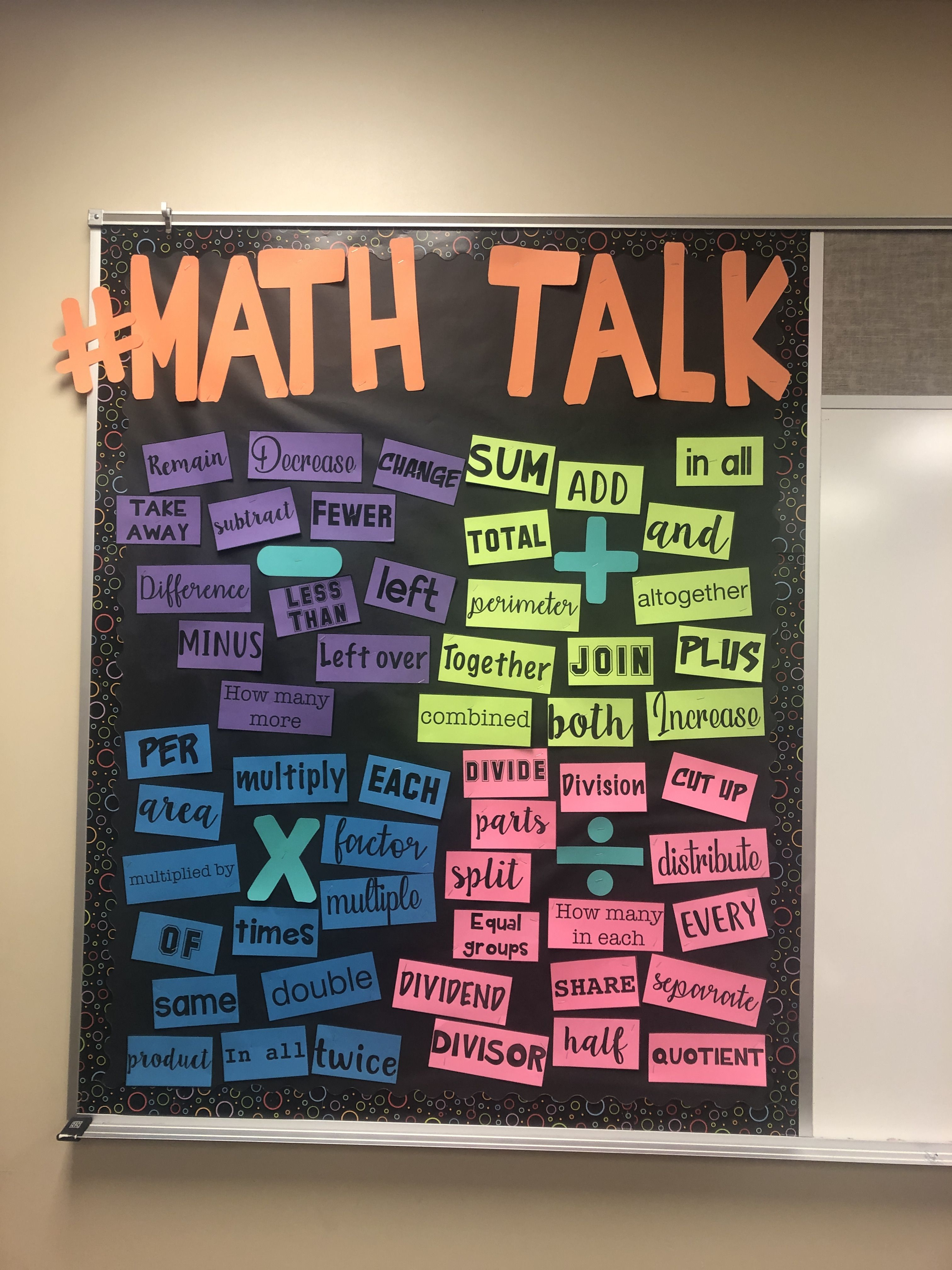 Math Bulletin Board Math Classroom Decorations Math Bulletin Boards Elementary Math Classroom