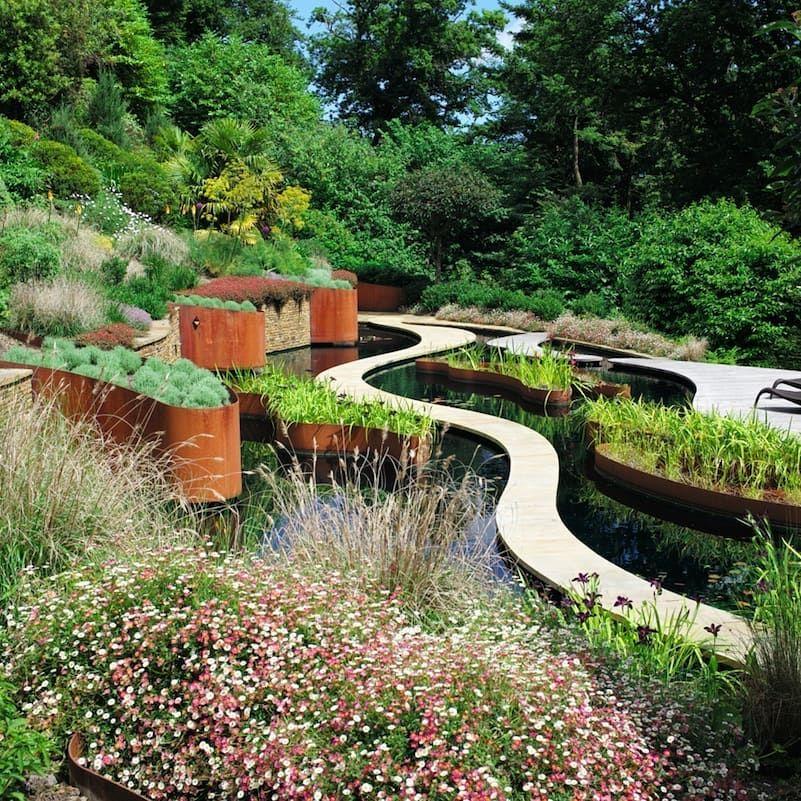 Pin By Janet Lohman On Gardens Landscape Modern Farmhouse Exterior Garden Styles Landscape Projects