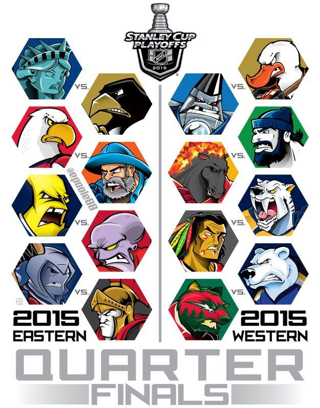 Epoole88 2015 Nhl Stanley Cup Playoffs Quarter Finals Blackhawks Hockey Nhl Playoffs Detroit Hockey