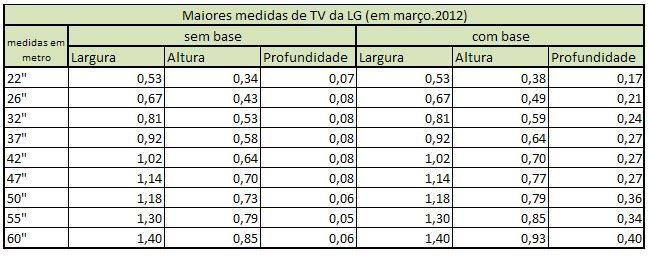 Tv 47 polegadas medidas pesquisa google ergonomia e - Distancia para ver tv led ...