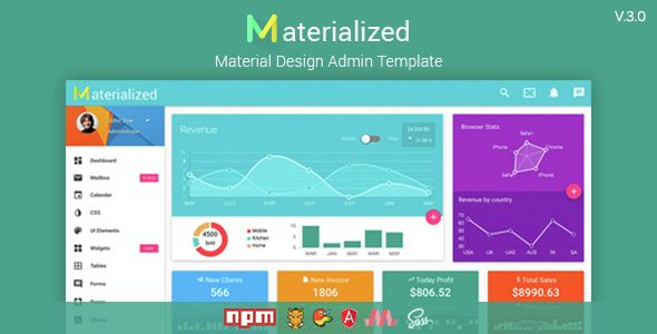 Materialize Html Laravel Material Design Admin Template