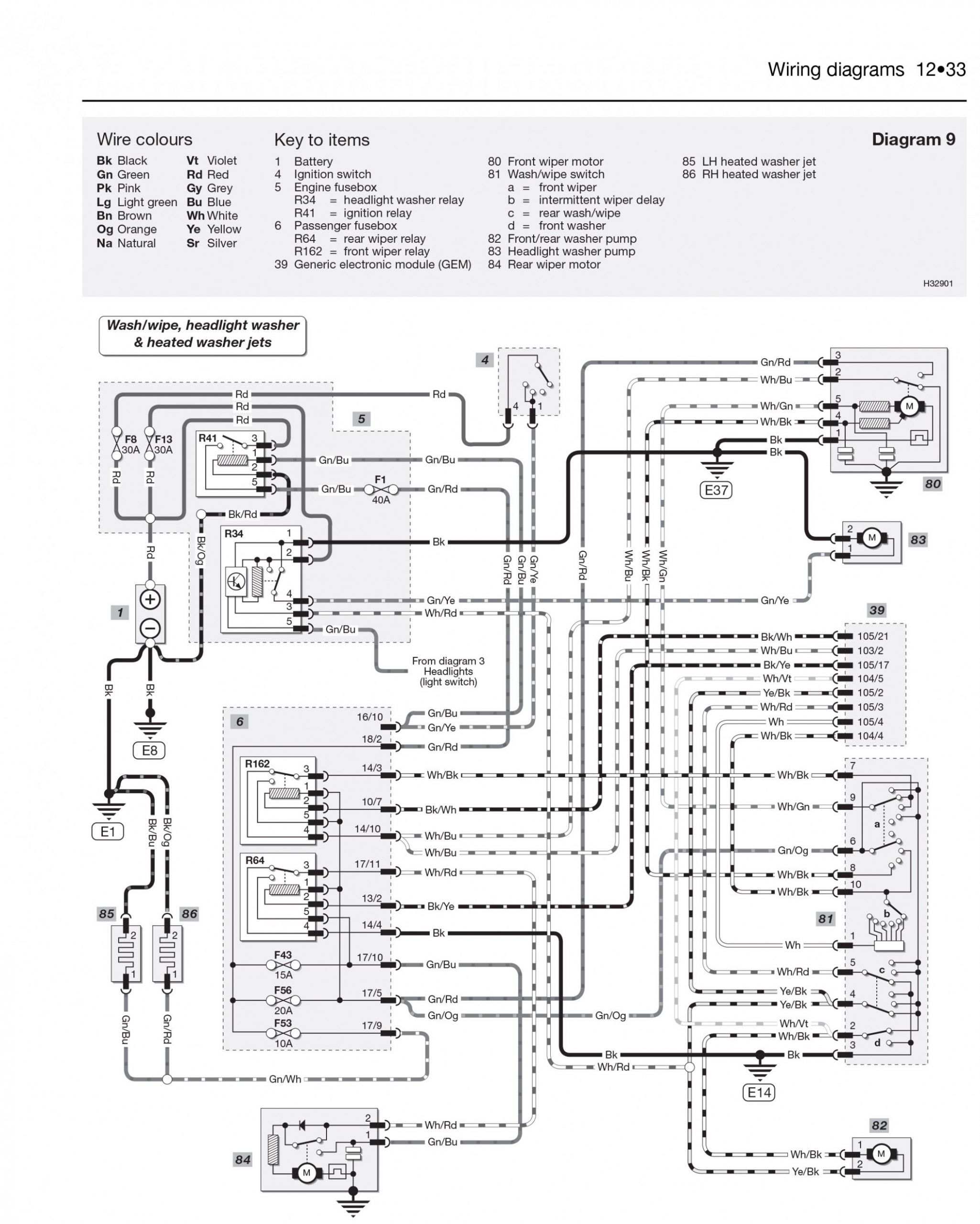 Ford Focus 7 7 Tdci Engine Wiring Diagram Di 2020 Dengan