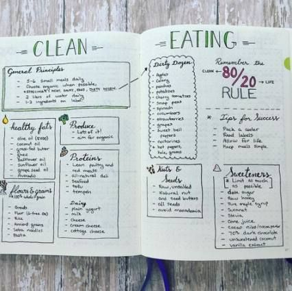 Super Fitness Journal Diy Note Ideas #diy #fitness