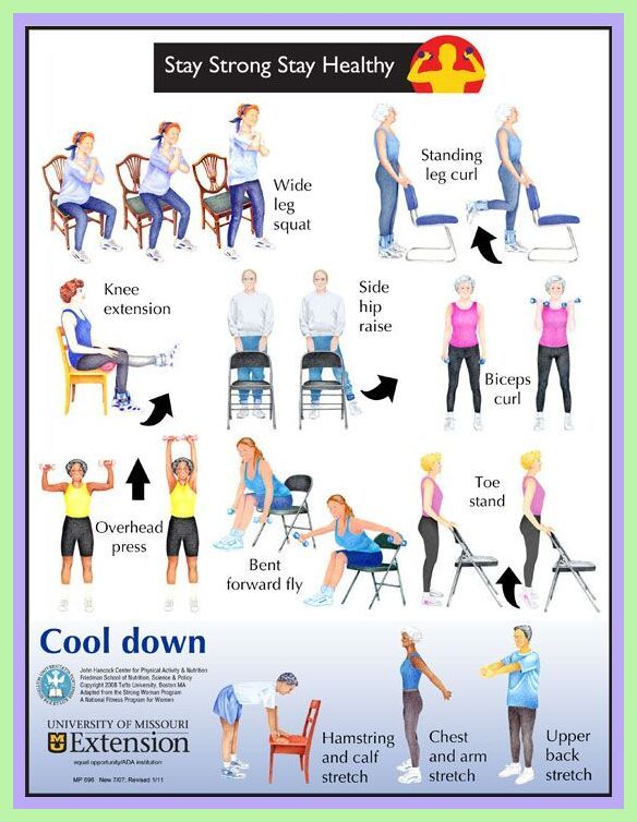 52 Reference Of Safe Chair Exercises Elderly In 2020 Senior Fitness Exercise Chair Exercises