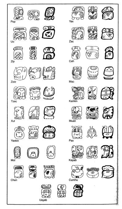 The Haab 18 Month Name Glyphs And The Uayeb Mayan Heritage