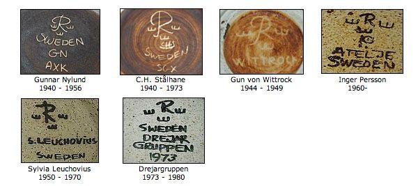 Rorstrand Studio Pottery Marks 4 Pottery Marks Pottery Mark 4