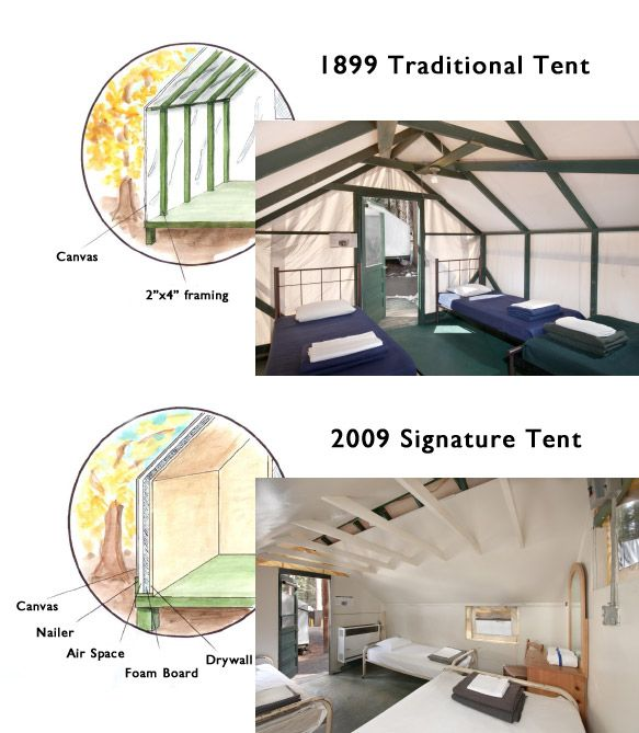 Single vs Double-wall tent cabins  sc 1 st  Pinterest & Single vs Double-wall tent cabins | Tents.inc | Pinterest | Wall ...