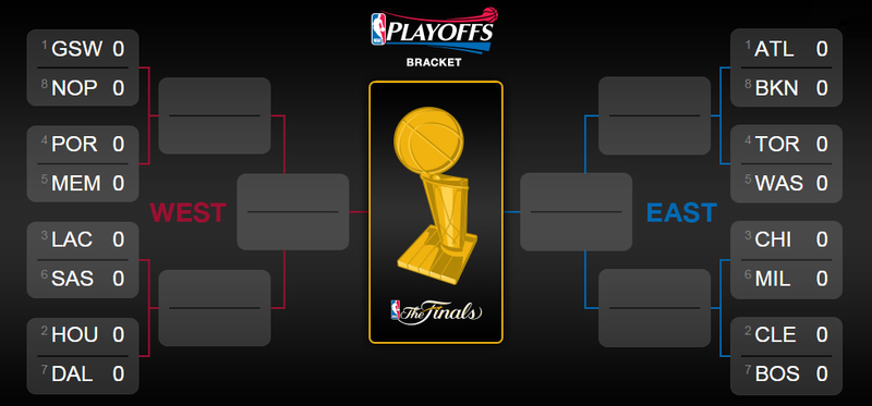 Complete playoff bracket, schedule and scores Nba