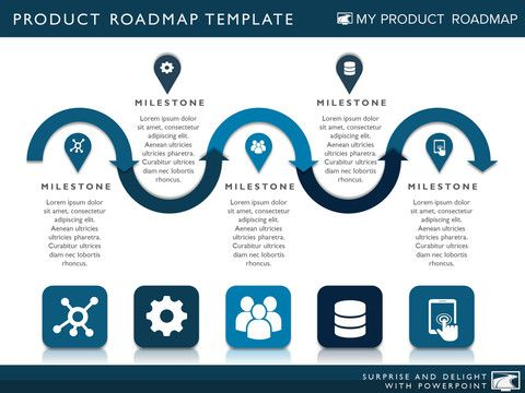 product strategy timeline templates plan project roadmap strategic - project timelines