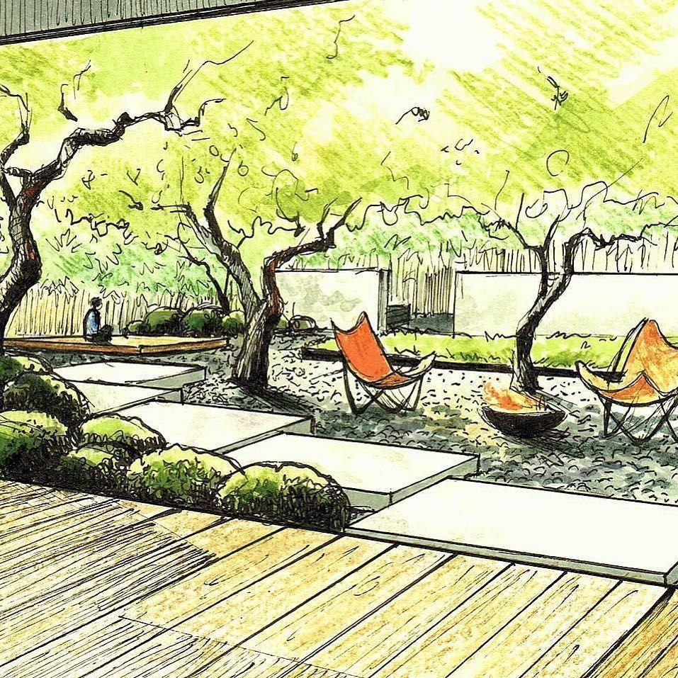 65 Philosophic Zen Garden Designs: 1,893 отметок «Нравится», 11 комментариев