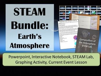 STEAM Lesson: Earth's Atmosphere- Composition & Layers ...